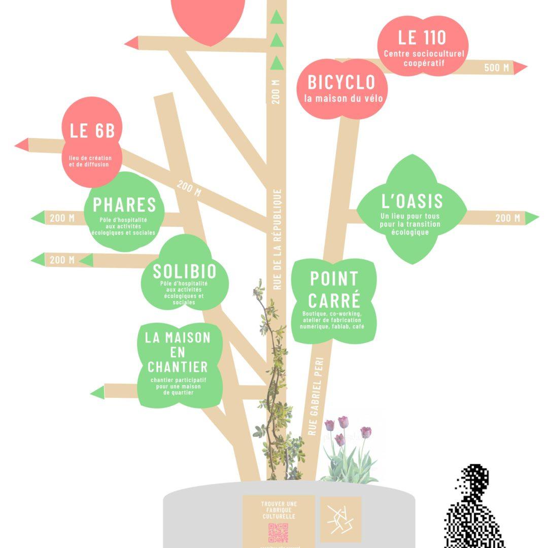 L'arbre à alternatives